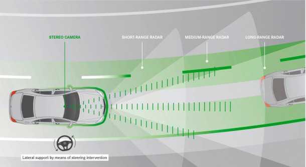 """מרצדס בנהיגה עצמית. שילוב של מכ""""מ, מערכת אופטית והיגוי חשמלי יאפשר לדור הבא של מרצדס לתמרן ללא התערבות הנהג וגם לשמור על מרכז הנתיב. איור: מרצדס"""