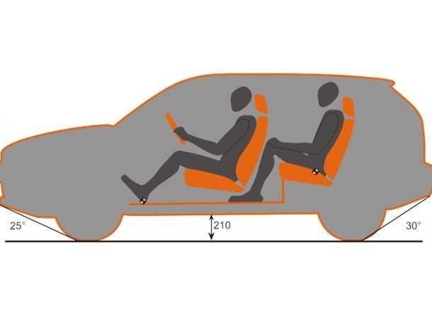 רכב שטח היברידי YO AUTO. קרוסאובר קומפקטי שמסוגל לעכל בנזין או גז פחממני מעובה וגם נהנה מהנעה חשמלית. צילום: YO AUTO