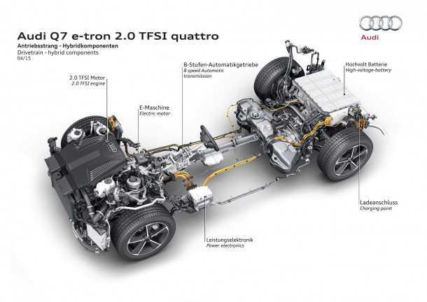 אודי Q7. המנוע 2.0ל' טורבו כל השאר חשמלי. ככה זה נראה מבפנים. צילום: אודי