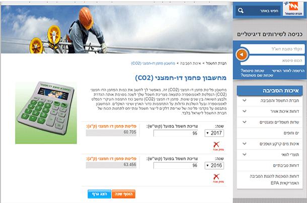 צילום מסך ממחשבון ה-CO2 של חברת החשמל. מתוך אתר חברת החשמל