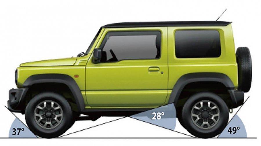 סוזוקי ג'ימני החדש הוא אחת המכוניות שהכי מצפים לה אצלנו. צילום:סוזוקי