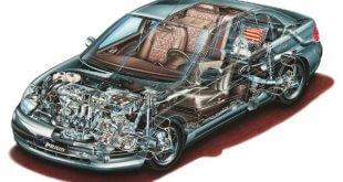 טויוטה משחררת בחינם עשרות אלפי פטנטים כקיצור דרך למי שרוצה לפתח רכב היברידי חדש. צילום: טויוטה