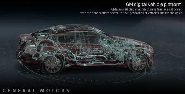 חשש של לקוחות מחדירה של האקרים למערכות הרכב - כאן הפלטפורמה הדיגיטאלית של GM צילום: GM