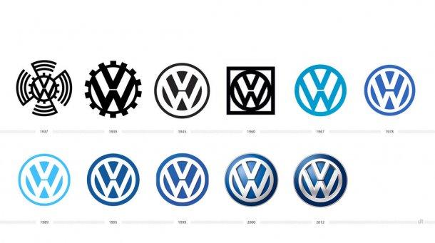 """אבולוציית הסמלים של VW. החדש דומה מאד לזה של שנת 1945 - גם אז הם עברו """"שינוי"""". צילום: AMS"""